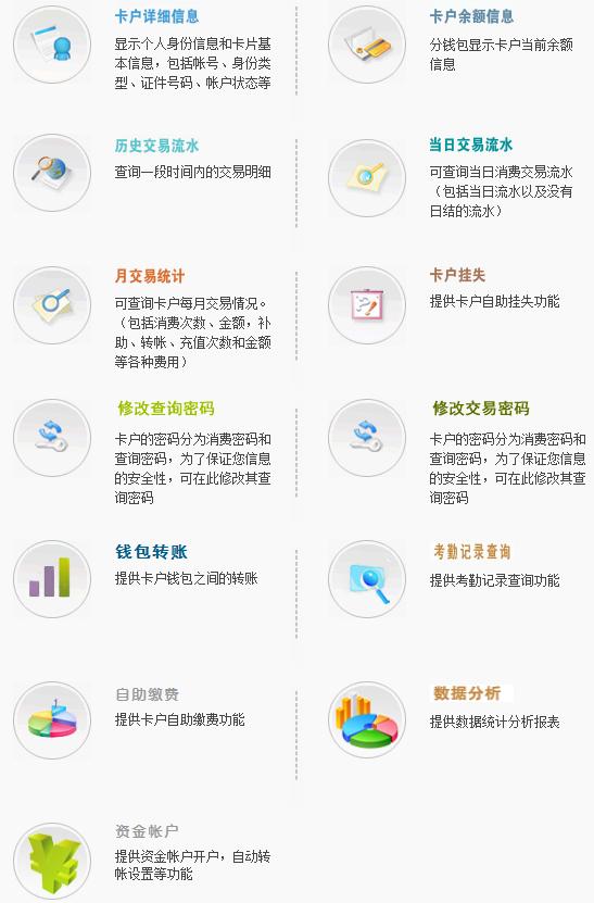 校园卡网站服务菜单.jpg